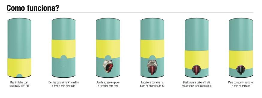 Embalagem de cartão TUBO som sistema SLIDE FIT